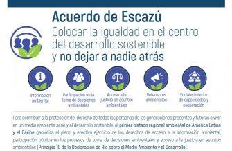 Diversos sectores del Tolima exigen aprobar el Acuerdo de Escazú